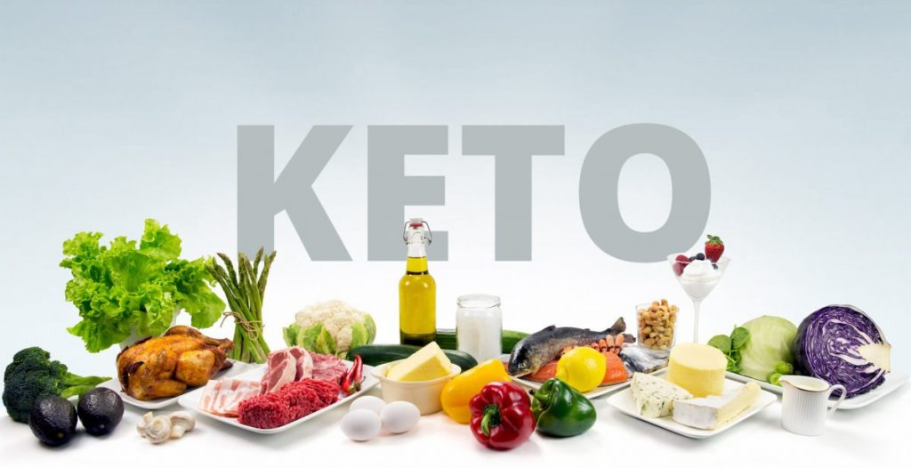 How does keto diet plan work?
